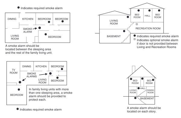 Smoke Alarm Locations (JPG)