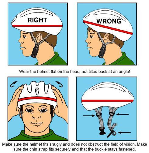 How to wear a bike helmet (JPG)